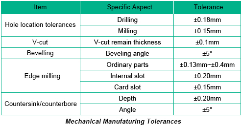Tolerances|PCB Layout & PCB Manufacturer & PCB Assembly |Kingtontech